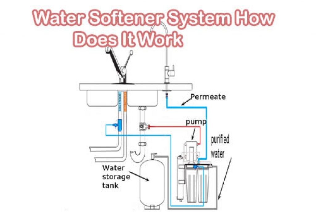 water softener wiring schematic water softener installation the definite how to guide  water softener installation the